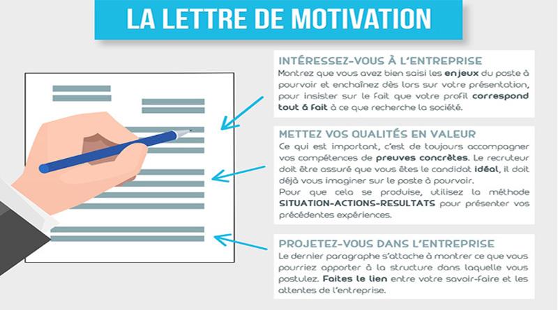 Bien Rediger Sa Lettre De Motivation Getran